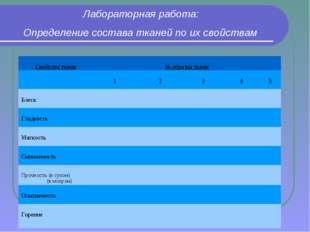 Лабораторная работа: Определение состава тканей по их свойствам Свойства ткан