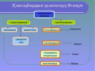 Классификация химических волокон химические волокна искусственные синтетическ