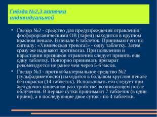 Гнёзда №2,3 аптечки индивидуальной Гнездо №2 - средство для предупреждения от