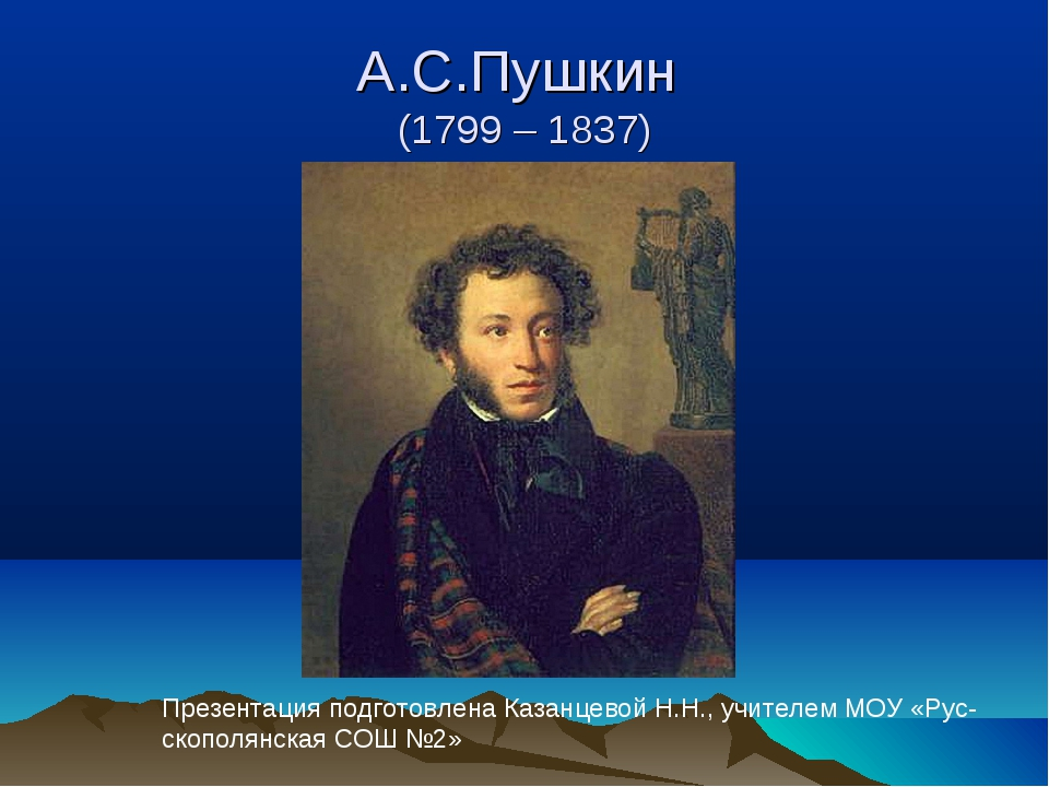А.С.Пушкин (1799 – 1837) Презентация подготовлена Казанцевой Н.Н., учителем М...