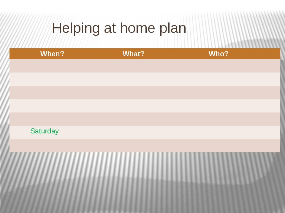 Helping at home plan When? What? Who? Saturday