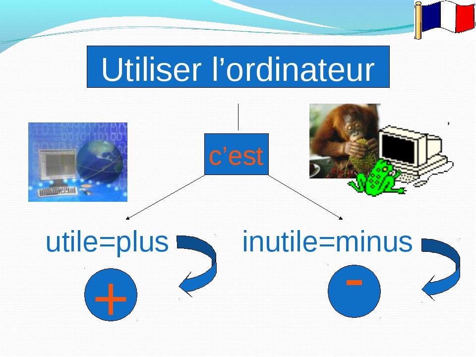 Utiliser l'ordinateur c'est utile=plus inutile=minus - +