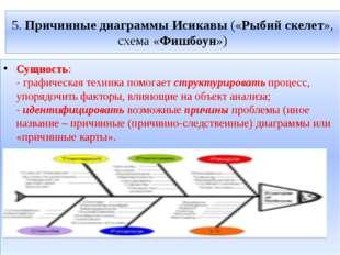5. Причинные диаграммы Исикавы («Рыбий скелет», схема «Фишбоун») Сущность: -