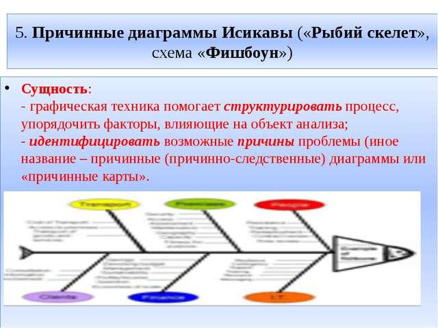 5. Причинные диаграммы Исикавы («Рыбий скелет», схема «Фишбоун») Сущность: -...
