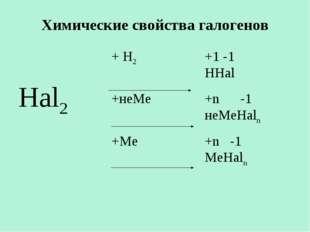 Химические свойства галогенов Hal2+ Н2+1 -1 HHal +неМе+n -1 неМеHaln +Ме