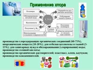 Применение хлора производство хлорсодержащих органических соединений (60-75%)