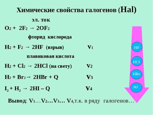 Химические свойства галогенов (Hal) эл. ток О2 + 2F2 → 2ОF2 фторид кислорода...