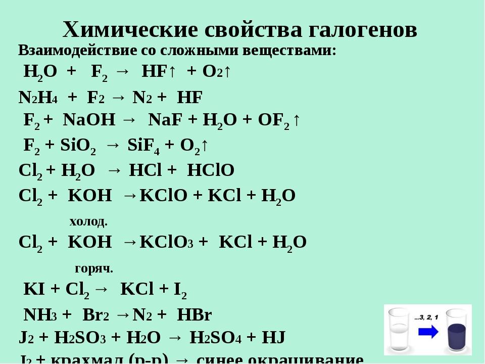 Химические свойства галогенов Взаимодействие со сложными веществами: H2O + F2...