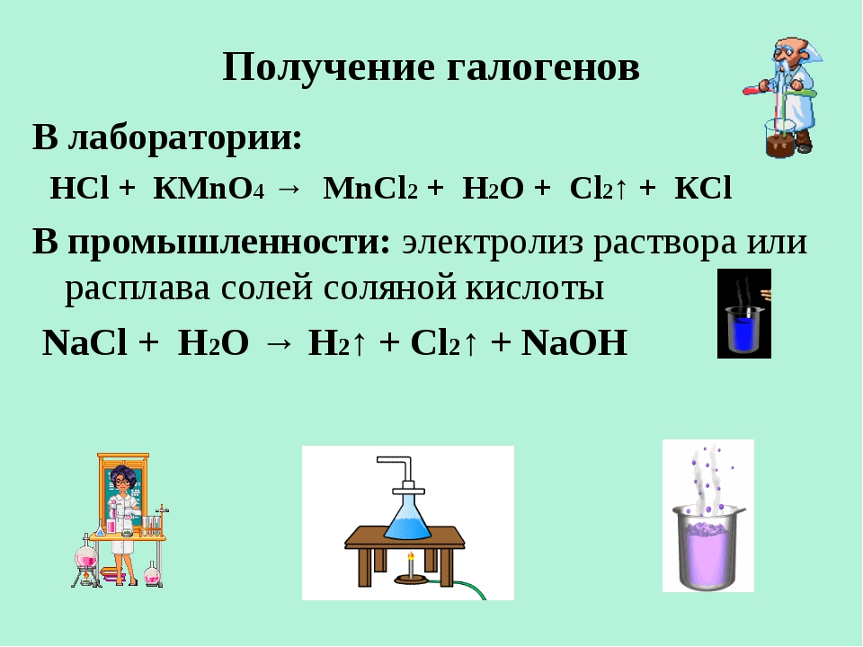 Получение галогенов В лаборатории: HCl + КMnO4 → MnCl2 + H2O + Cl2↑ + КCl В п...