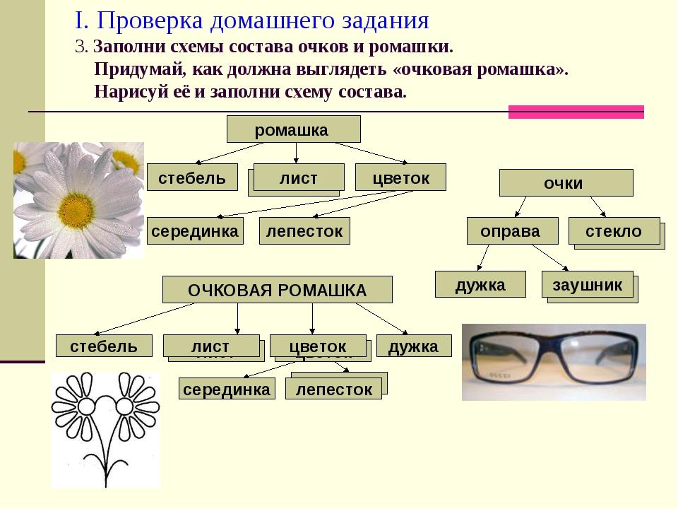 лист I. Проверка домашнего задания 3. Заполни схемы состава очков и ромашки....