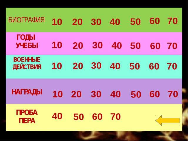 Где родился Александр Покрышкин? В городе Новосибирске, бывшем Новониколаевс...