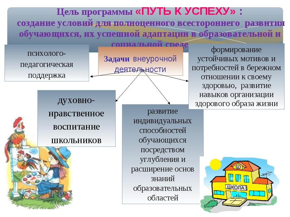 Цель программы «ПУТЬ К УСПЕХУ» : создание условий для полноценного всесторонн...