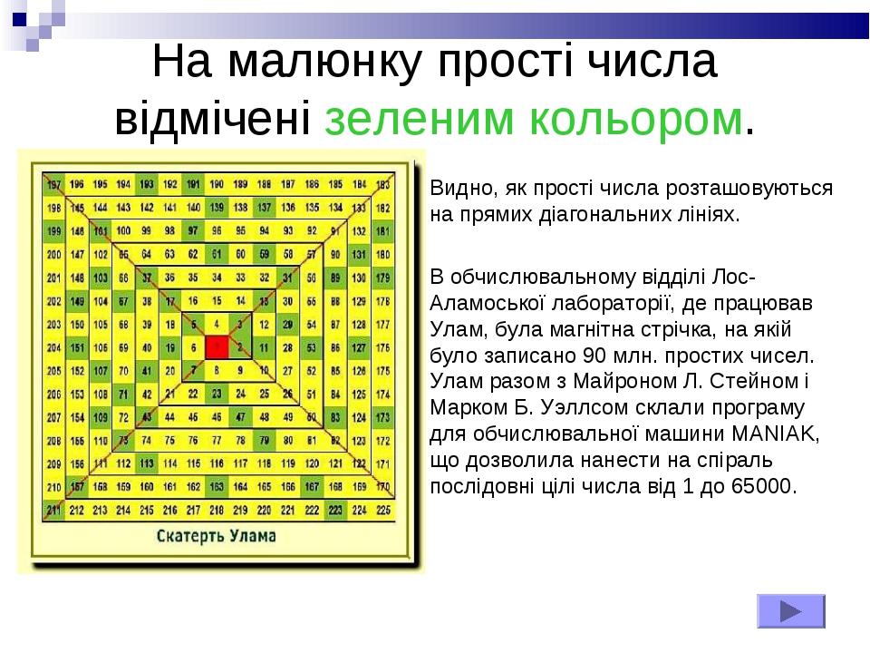 На малюнку прості числа відмічені зеленим кольором. Видно, як прості числа ро...