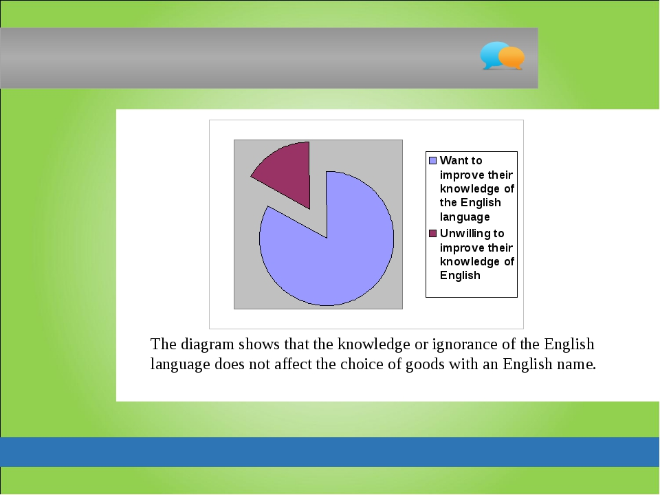 Moreover, 92% of all respondents would like to improve their knowledge. The...
