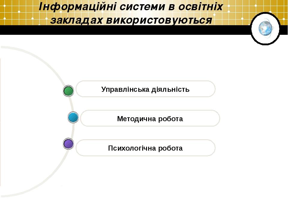 Company Logo Інформаційні системи в освітніх закладах використовуються Психол...