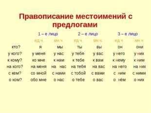 Правописание местоимений с предлогами 1 – е лицо2 – е лицо3 – е лицо ед