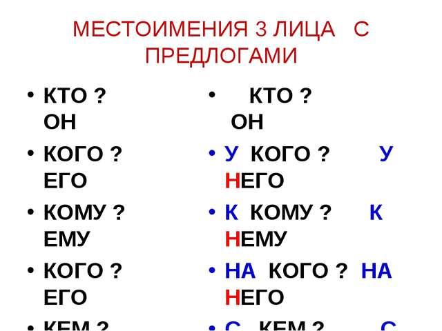 МЕСТОИМЕНИЯ 3 ЛИЦА С ПРЕДЛОГАМИ КТО ? ОН КОГО ? ЕГО КОМУ ? ЕМУ КОГО ? ЕГО КЕМ...