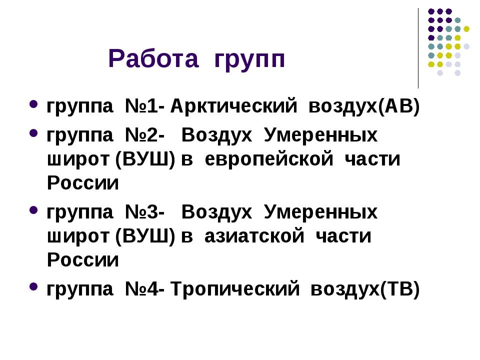 Работа групп группа №1- Арктический воздух(АВ) группа №2- Воздух Умеренных ш...