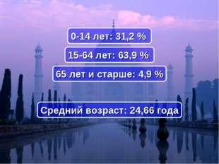Средний возраст: 24,66 года 0-14 лет: 31,2% 15-64 лет: 63,9% 65 лет и старш