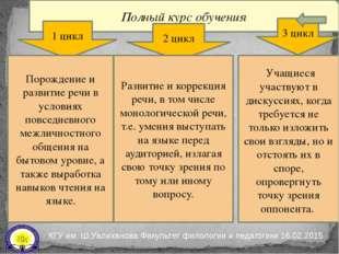 Отличия этого метода от других: Слушатели сидят в кружок ,видя лица друг друг