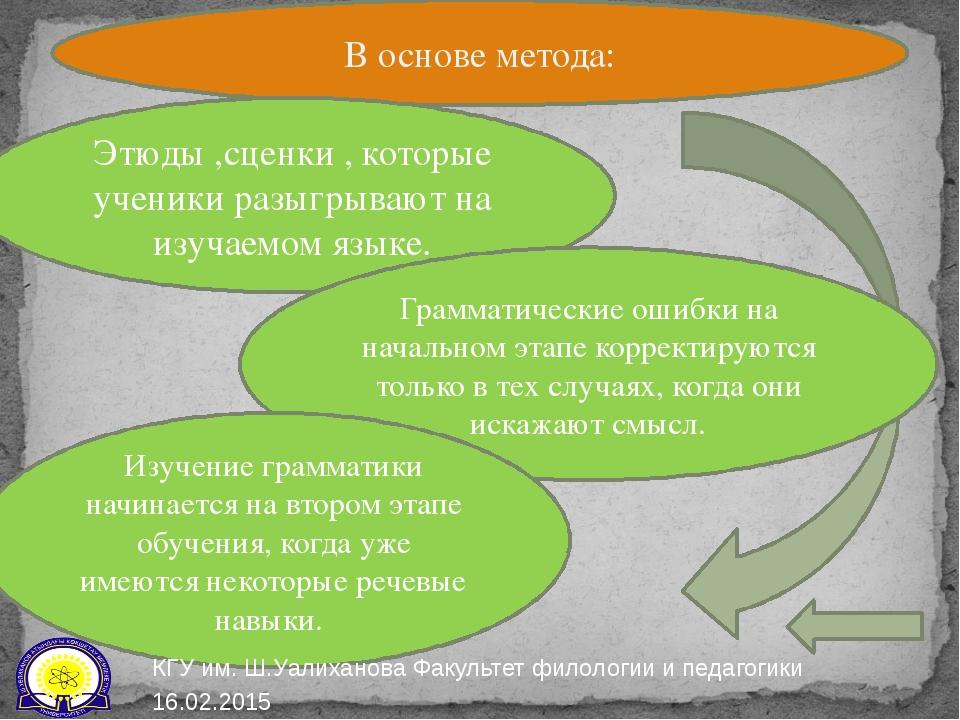 Источник информации: dict.narod.ru/engl/mtd_sh.htm КГУ им. Ш.Уалиханова Факул...