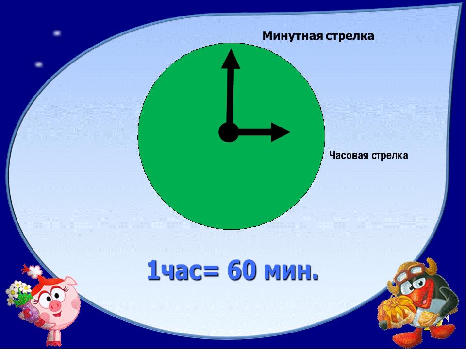 Часовая стрелка