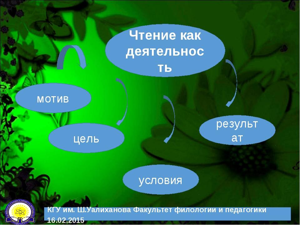 Чтение как деятельность мотив цель результат условия КГУ им. Ш.Уалиханова Фак...