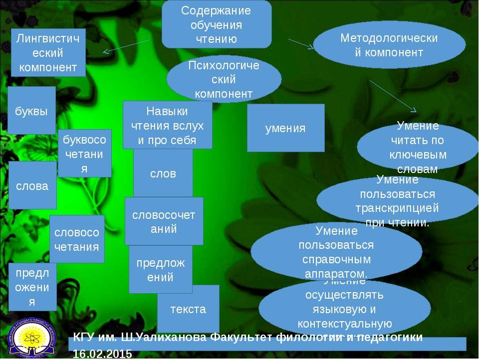 Содержание обучения чтению Психологический компонент Умение осуществлять язык...
