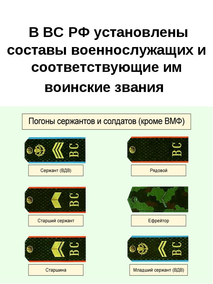В ВС РФ установлены составы военнослужащих и соответствующие им воинские зва...