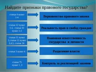статья 4 пункт 1-4 статья 12 пункт 1-2, статья 33 пункт 1-2 статья 11 пункт