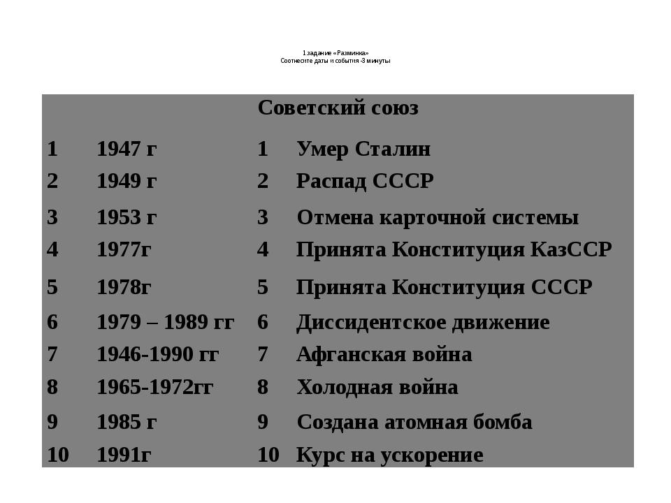 1.задание «Разминка» Соотнесите даты и события -3 минуты Советский союз  1...