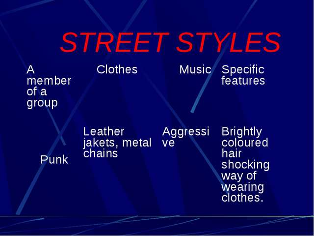 STREET STYLES A member of a group Clothes MusicSpecific features PunkLea...