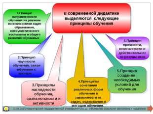 В современной дидактике выделяются следующие принципы обучения 1.Принцип напр