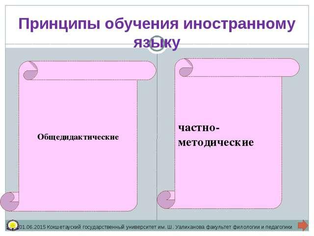 Общедидактические частно-методические Принципы обучения иностранному языку 01...