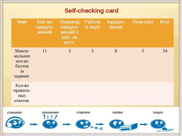 Self-checking card ИмяКол-во предло-женийПеревод предло-жений с рус. на анг...