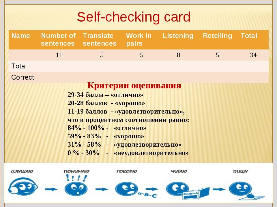 Self-checking card Критерии оценивания 29-34 балла – «отлично» 20-28 баллов -...