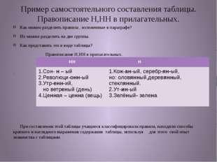 Пример самостоятельного составления таблицы. Правописание Н,НН в прилагательн