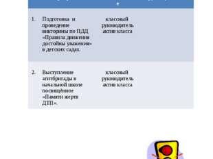 Ноябрь № Мероприятия Ответственные Группа учащихся 1. Подготовка и проведени