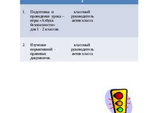 Декабрь № Мероприятия Ответственные Группа учащихся 1. Подготовка и проведен