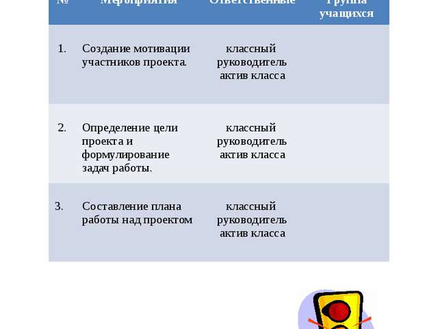 Октябрь № Мероприятия Ответственные Группа учащихся 1. Создание мотивации уч...