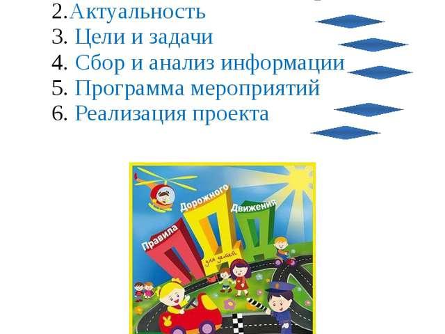 План проекта Проблема Актуальность Цели и задачи Сбор и анализ информации Пр...
