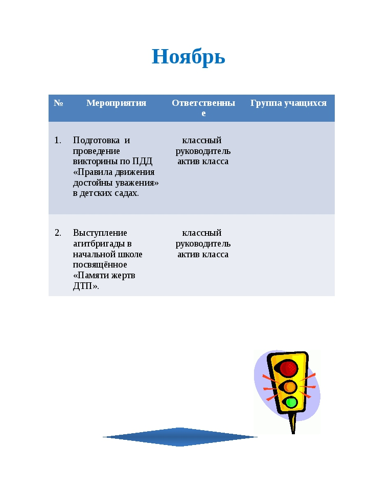 Ноябрь № Мероприятия Ответственные Группа учащихся 1. Подготовка и проведени...