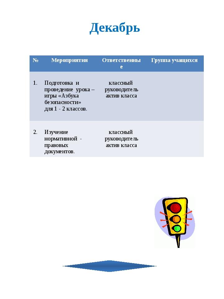 Декабрь № Мероприятия Ответственные Группа учащихся 1. Подготовка и проведен...