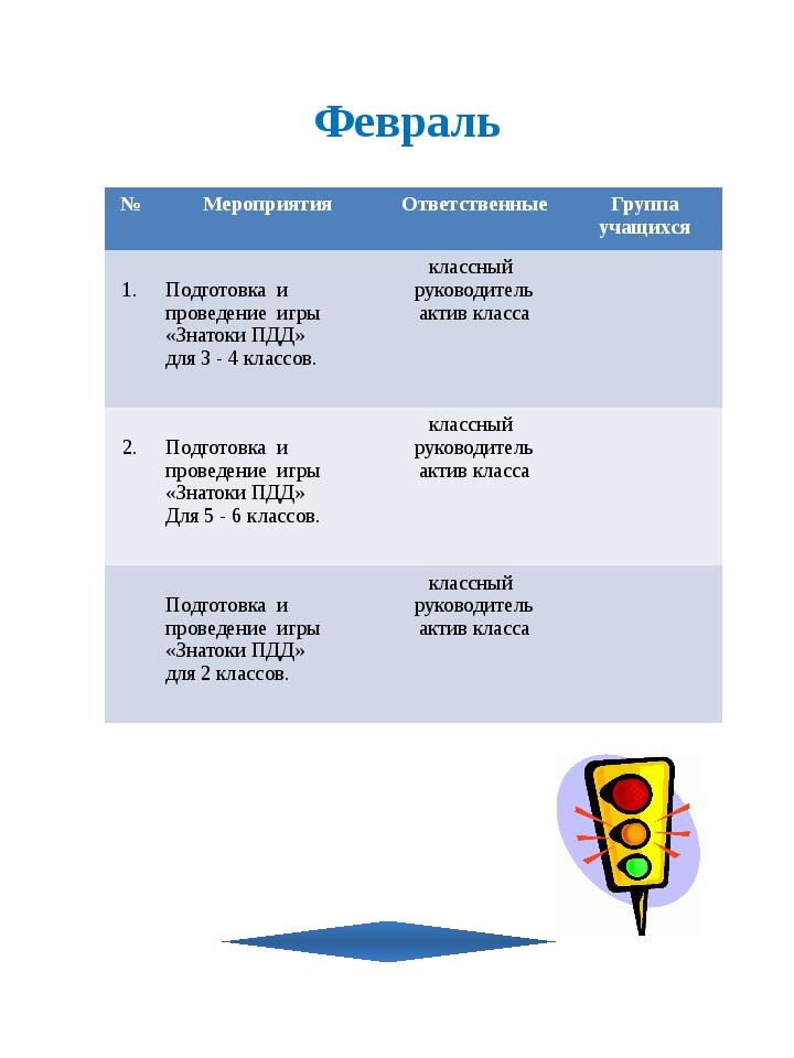 Февраль № Мероприятия Ответственные Группа учащихся 1. Подготовка и проведен...