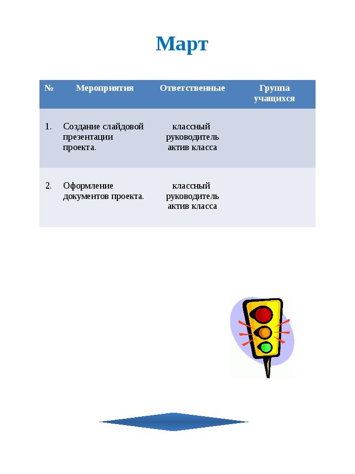 Март № Мероприятия Ответственные Группа учащихся 1. Создание слайдовой презе...