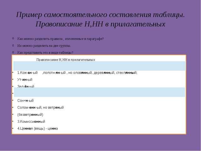 Пример самостоятельного составления таблицы. Правописание Н,НН в прилагатель...