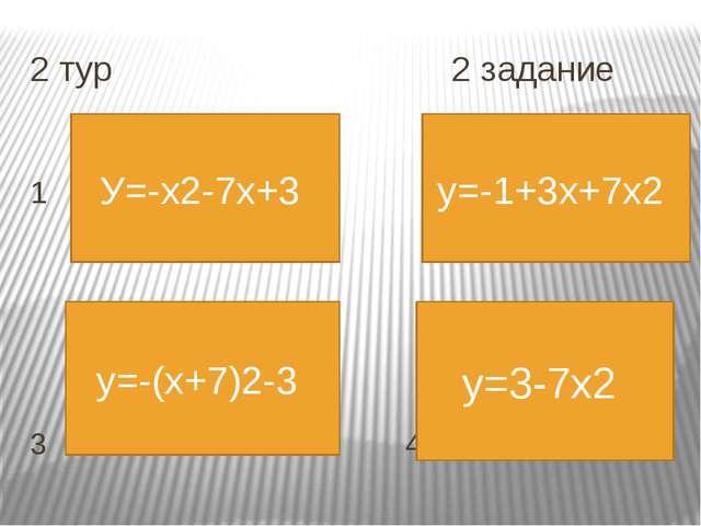 2 тур 2 задание 1 2 3 4 У=-х2-7х+3 у=-1+3х+7х2 у=-(х+7)2-3 у=3-7х2