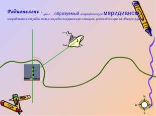 угол α, образуемый географическим меридианом и направлением от радиомаяка на