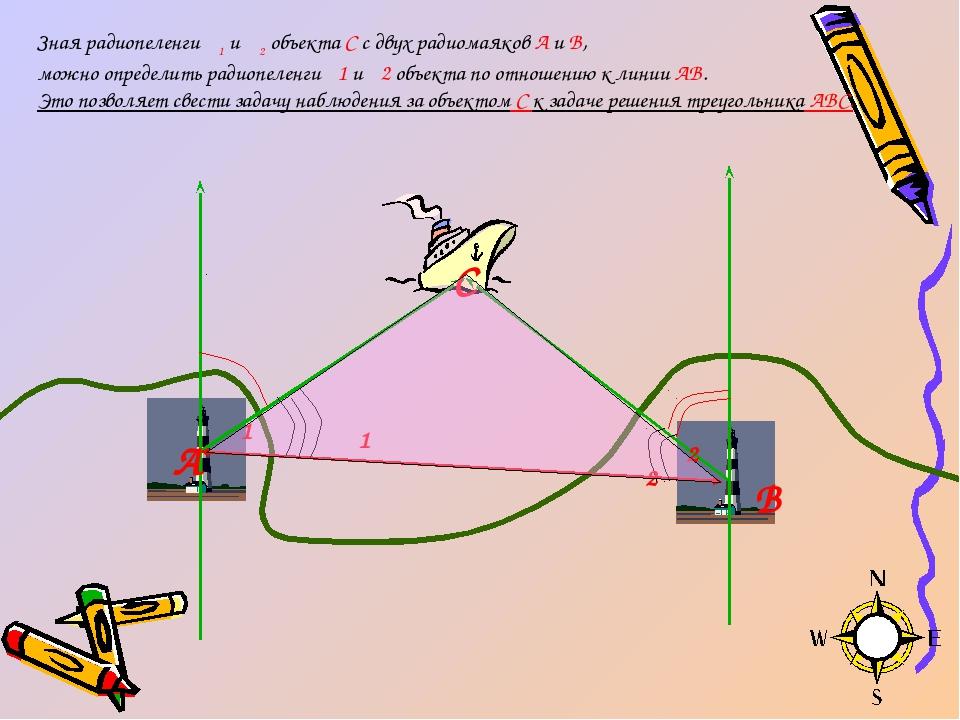 α1 Зная радиопеленги α1 и α2 объекта С с двух радиомаяков А и В, можно опреде...