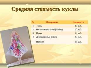 Средняя стоимость куклы №МатериалыСтоимость 1Ткань 20 руб. 2Наполнитель